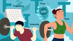 Koristite FITT princip da se pripremite za vježbu