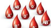 Znate li koja je najjača krvna grupa?