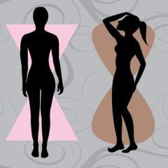 Kojeg je oblika vaše tijelo?